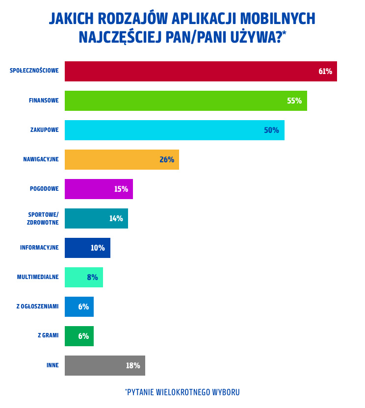 PAYBACK Opinion Poll 2